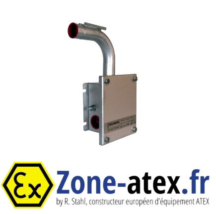 Thermostat mural ATEX